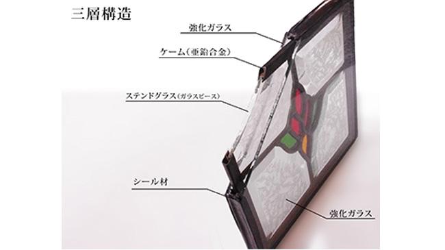 ステンドグラス説明