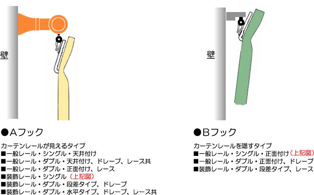 カーテンフックの種類イメージ