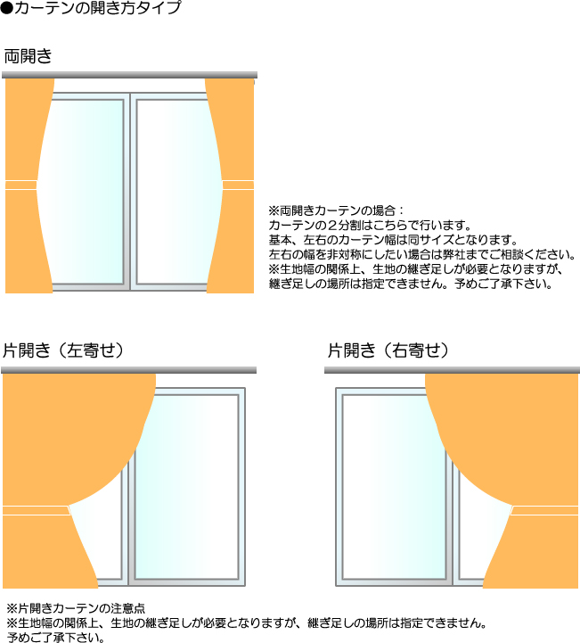 カーテンの開き方タイプイメージ